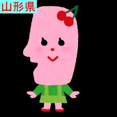 山形県のキャラクター